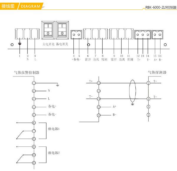 安全,防护 消防设备 乙烷气体报警器        乙烷气体报警器的组成